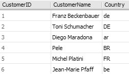 Tabelle Customers