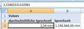 Formatierung mit Minuten in Excel 2007