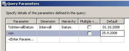 Parameter der Abfrage